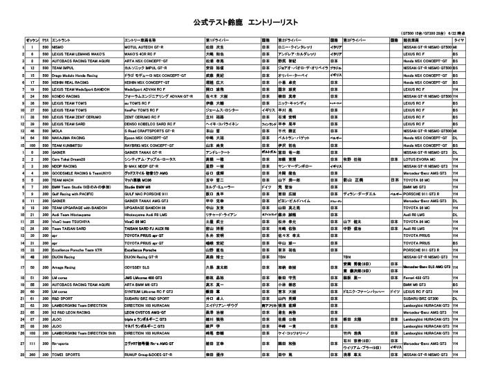 160622-suzuka-testentry