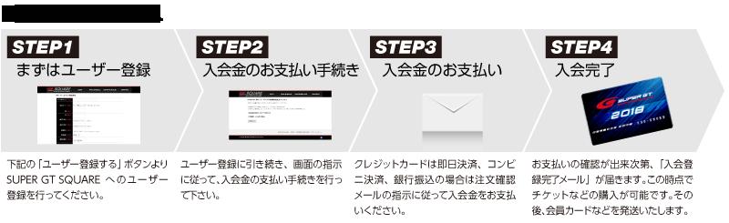 step2017