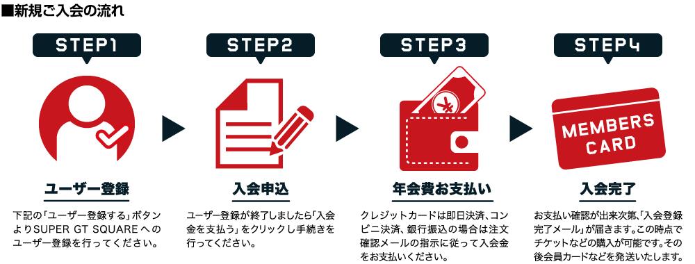 step2020